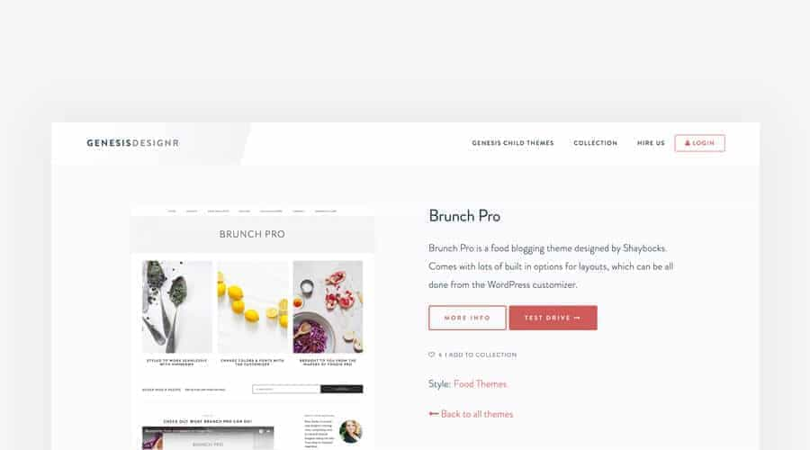 Minimalist WordPress theme called Brunch Pro' in use, with photos of food.