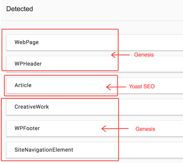 Example of Genesis and Yoast Schema
